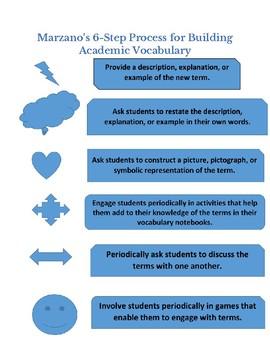 Free - 6 Step Vocabulary Instruction Guide