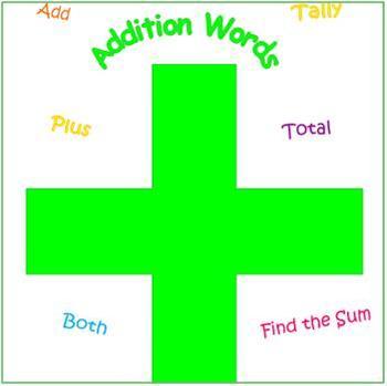 Free Addition Words
