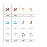 Free Alef Bet 3-Part Cards (Hebrew)