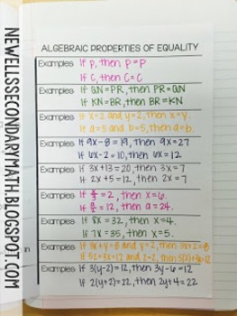 Free Algebraic Properties of Equality Cut and Paste Foldable