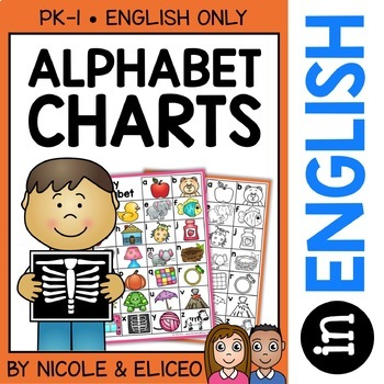 Alphabet Letters And Sounds Phonics Charts By Nicole And Eliceo  Tpt