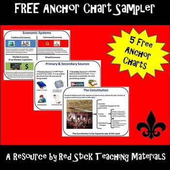 Free Anchor Chart Sampler