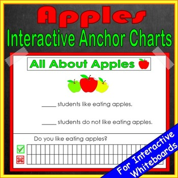 Free Apple Interactive Anchor Charts