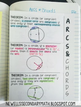 Free Arcs and Chords in Circles Foldable