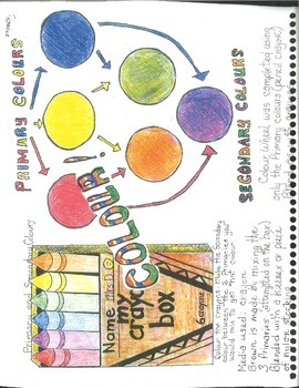 Free Art Appreciation Lesson Sample for Grades 1 to 8