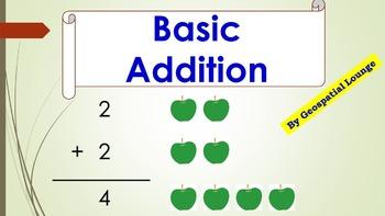 Free Basic Addition