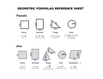 Free: Basic Geometric Formula Reference Sheet, Area and Perimeter
