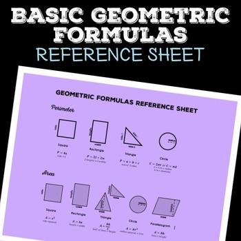 Area and Perimeter Formulas