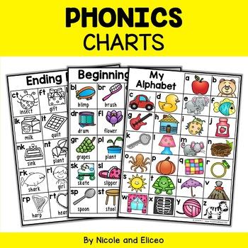 Phonics Chart - Beginning Blends Charts