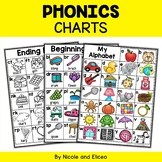 Beginning Blends Phonics Charts