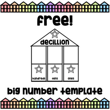 "Free!  ""Big Number"" Place Value Reading Practice Chart - Goes to 100 Decillion!"