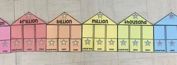 """Free!  """"Big Number"""" Place Value Reading Practice Chart - Goes to 100 Decillion!"""