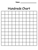 Free Blank Hundreds Chart