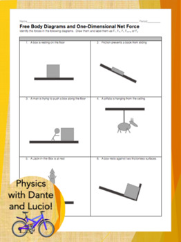 Free Body Diagram & Net Force Practice Worksheet