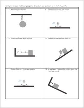 free body diagram amp net force practice worksheet tpt