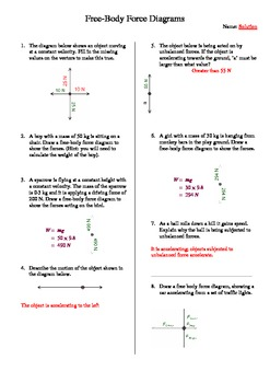 Free-Body Force diagrams and Diagrams of Motion