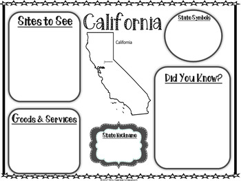 Free California History State Poster