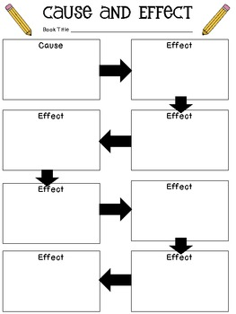 Free Cause and Effect and Effect Graphic Organizer