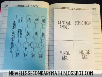 Free Central Angles and Arcs in Circles Foldable