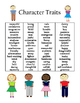 Free Character Traits Poster