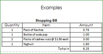Free Classroom Grocery Math Templates