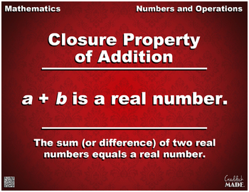 Free Closure Property of Addition Math Poster