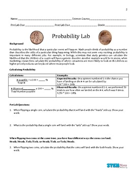 Free Coin Probability Lab