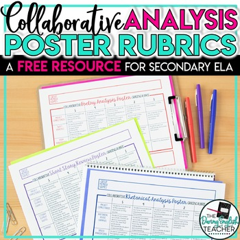 Free Collaborative Analysis Poster Project Rubrics