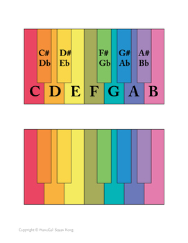 Free Colored piano keyboard that coordinates with colored notes