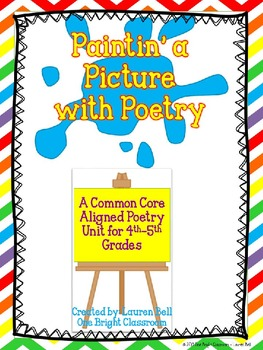 Free Common Core Poetry Graphic Organizers
