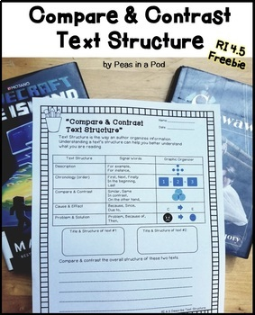 Free Compare & Contrast Reading Informational Text 4th 5th & 6th Grade