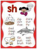 Free Consonant Digraph Posters