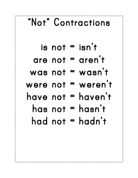 Free Contraction Posters (is, are, will, not)