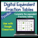 Free DIGITAL equivalent fraction table practice