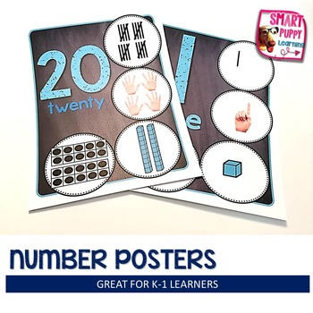 Number Posters - Blue with Chalk Background