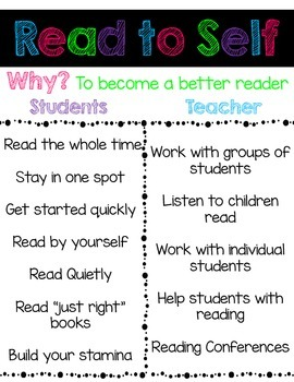 Free Daily Five Anchor Charts