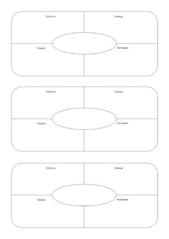 Free Definitions 4 square template - editable