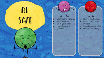 Free Digital Anchor Charts: Back to School Procedures & Expectations Sample