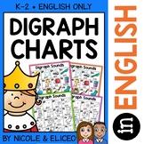 Digraphs Phonics Charts