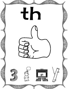 Free Digraph Posters--Ch, Sh and Th