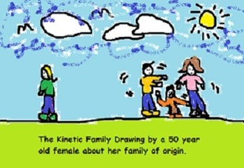 Free Directions to The Kinetic Family Drawing Test