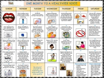FREEBIE! A Voice Document on How To Take Care of Your Teaching Voice