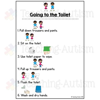 Free Download Bathroom Instructions Autism Symbols