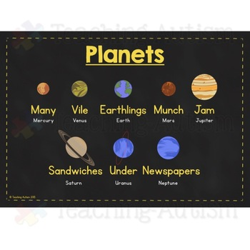 Free Download Planets Order Rhyme Posters