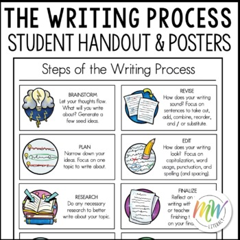 Free Download: Reference Guide for The Writing Process