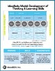 Free Download-Development of Thinking & Learning Skills