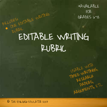 Free Editable Writing Rubric