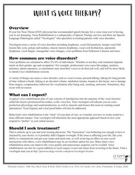 Free Educational Voice Therapy Handout