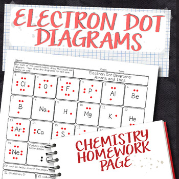 Free Electron Dot Diagram Chemistry Homework Worksheet By Science