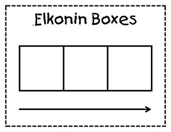 Free Elkonin Box Placemat